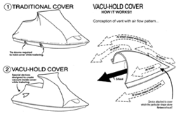 vacuholdcover